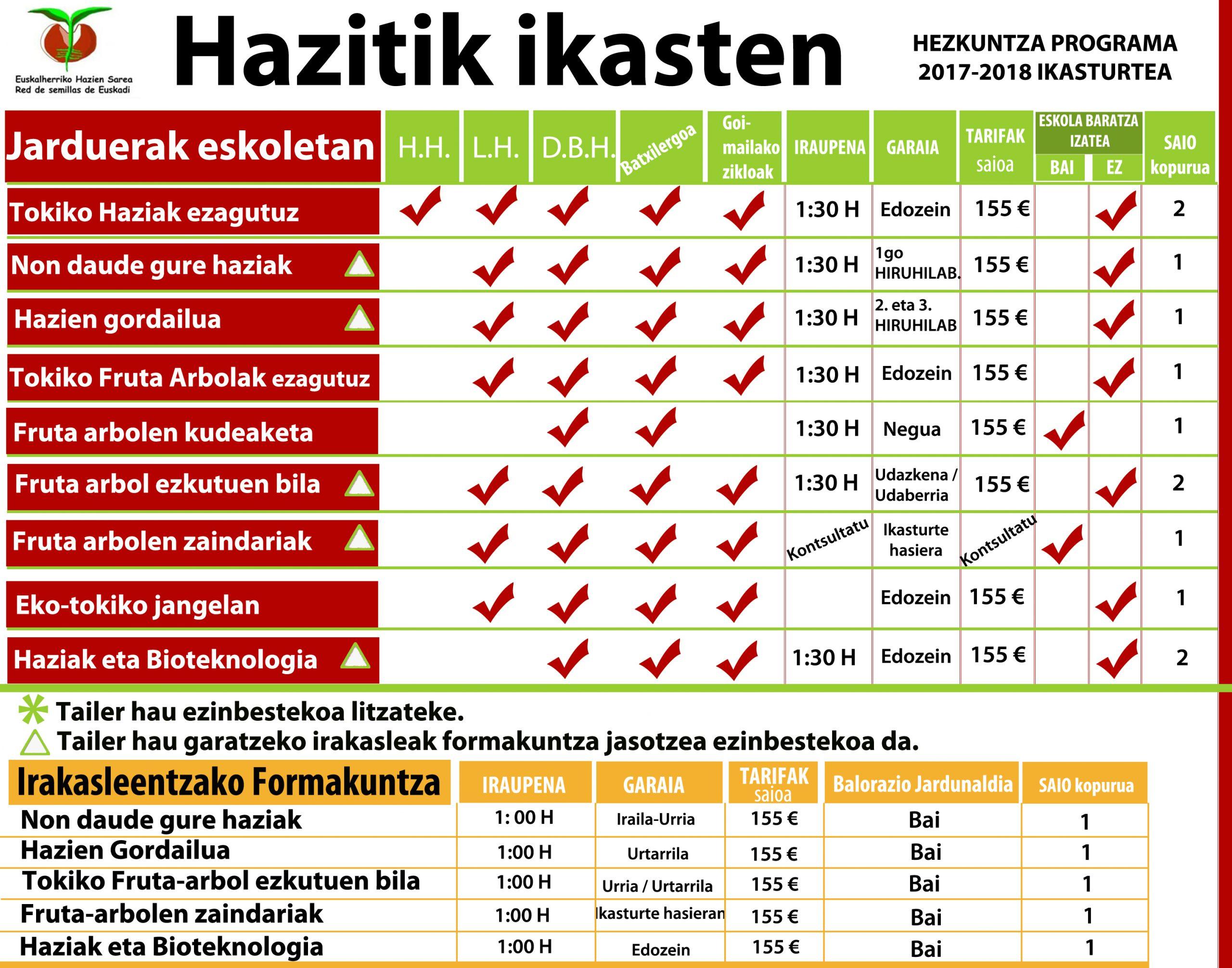 Oferta Educativa Hazien Sarea